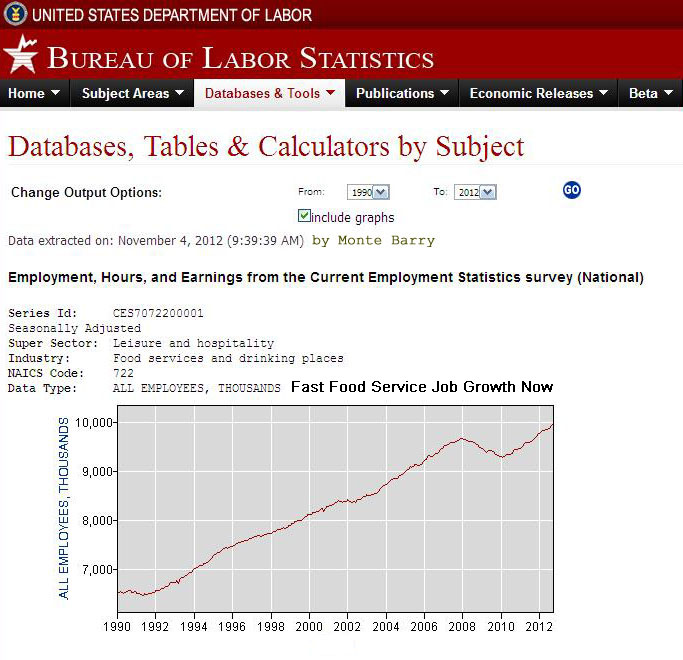 jobs-11_fast-food_industry-growth_today.jpg